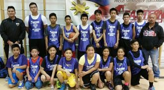 IKAW Community Basketball League