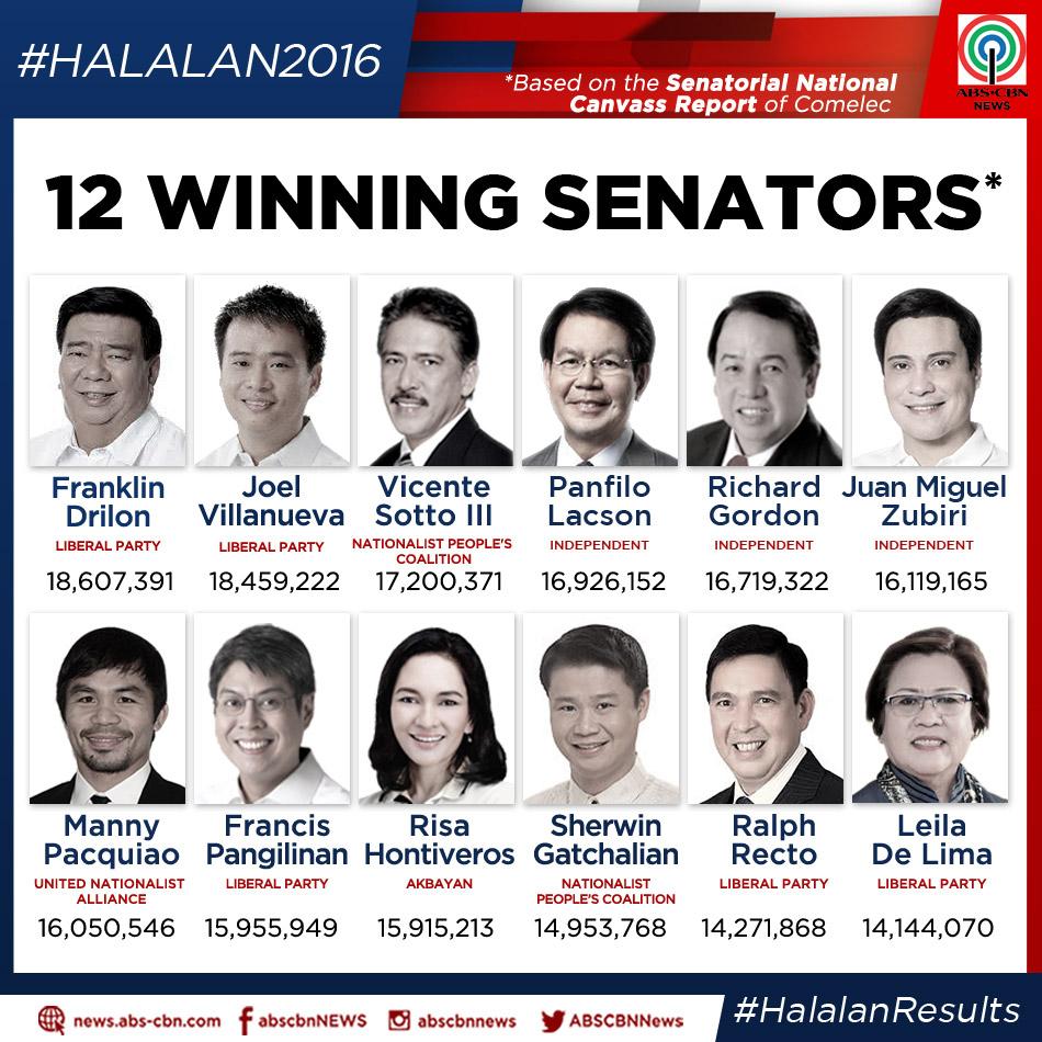 051816_senators