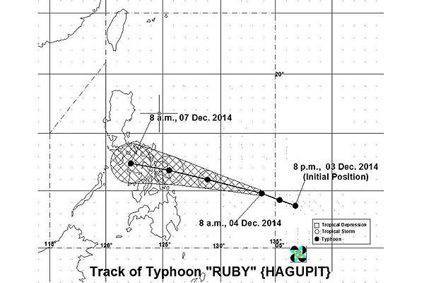 PAGASA places 10 provinces under signal no. 1