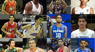 Gilas Pilipinas final 12 for 2015 Fiba Asia