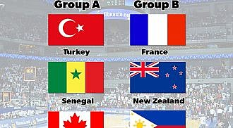 2016 FIBA Olympic Qualifying Tournament in Manila
