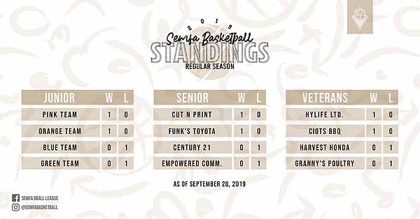 SEMFA Basketball League Launches 2019 Season