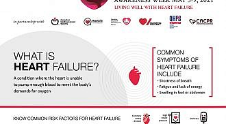Heart Failure: The Time to Act is Now!